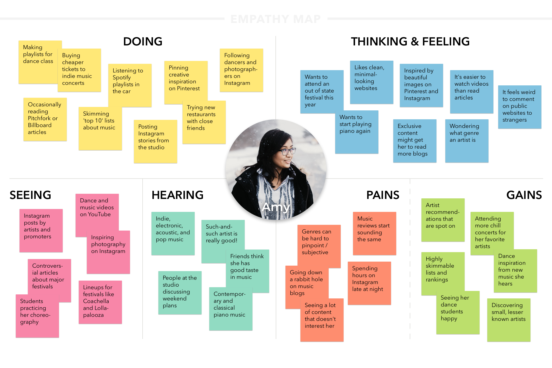 Your Music Empathy Map Amy V1