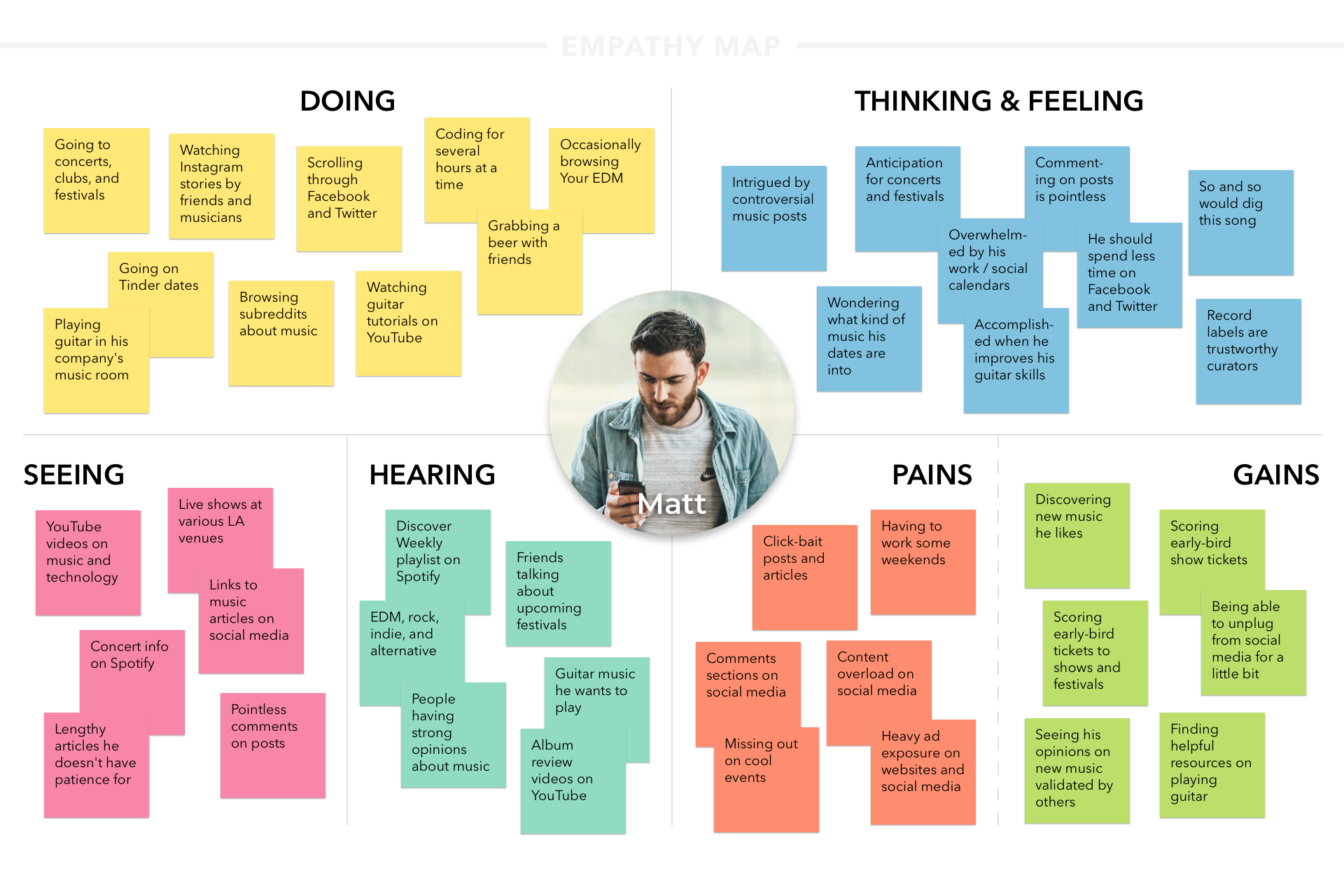 Your Music Empathy Map Matt V1