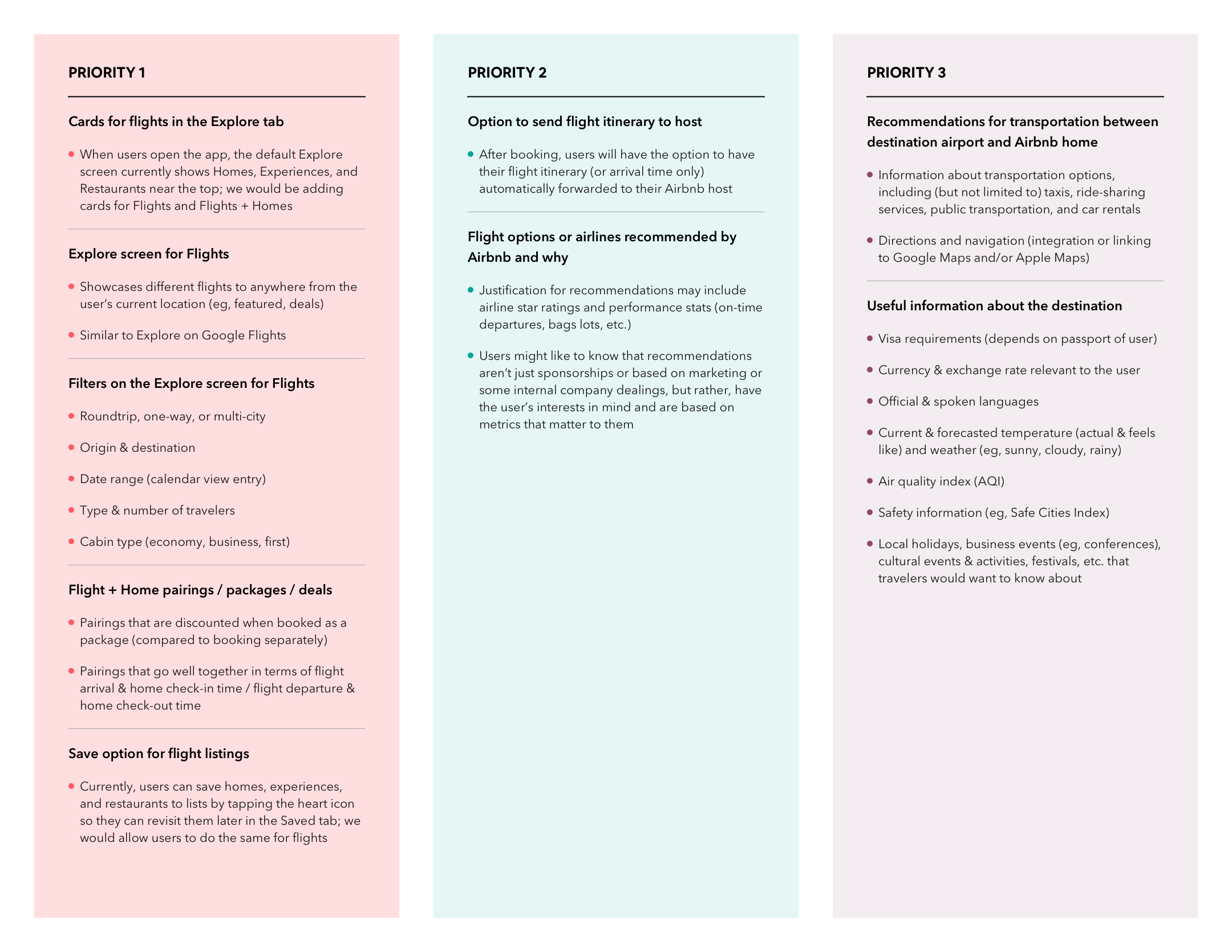 Airbnb Feature Roadmap V2.1