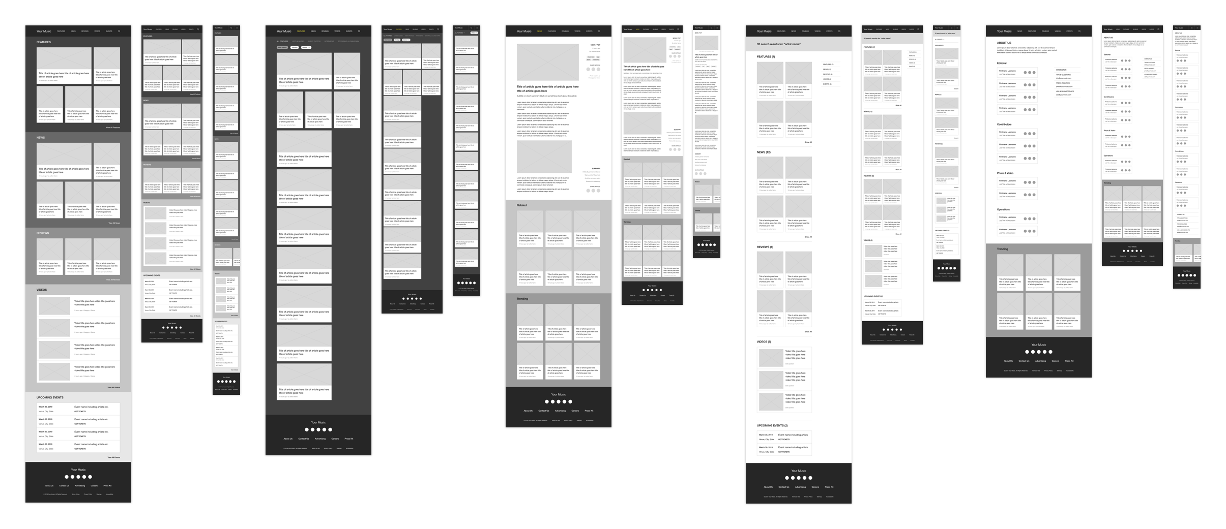 Initial Wireframes for Case Study V1