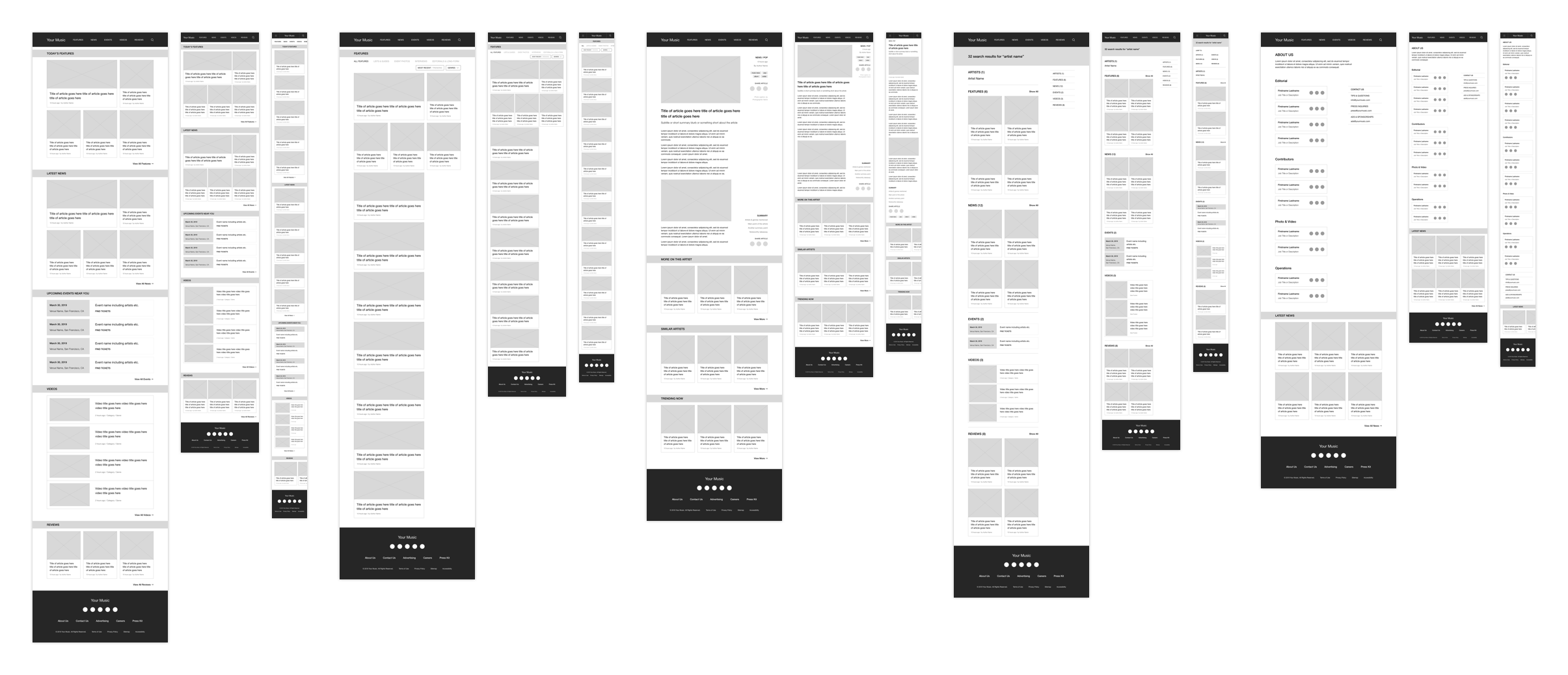 Revised Wireframes for Case Study V1